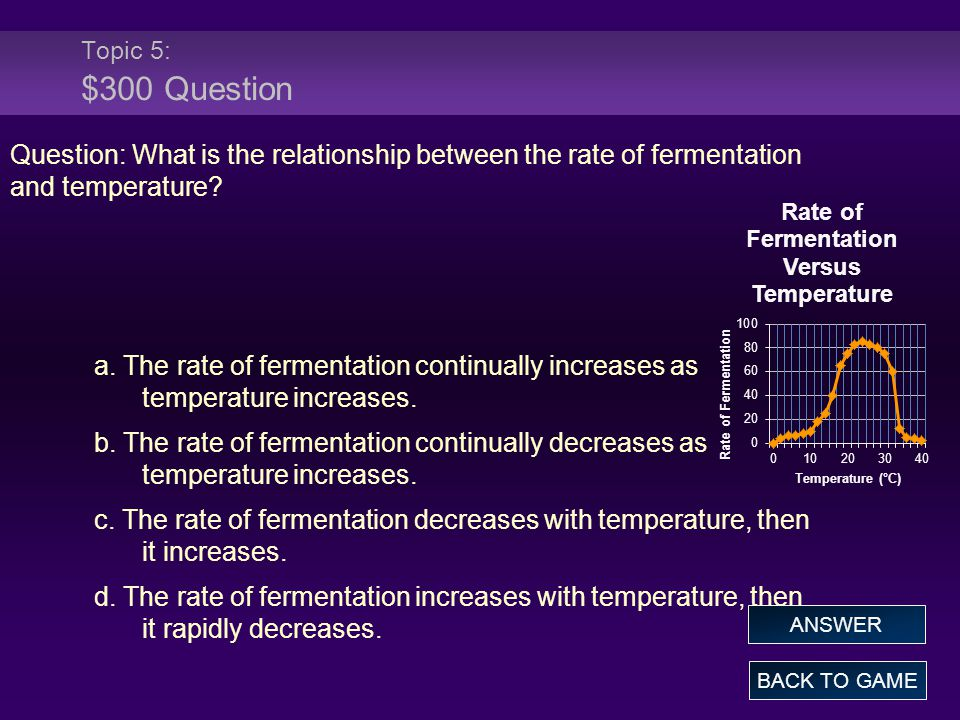 Topic 5: $300 Question Question: What is the relationship between the rate of fermentation and temperature