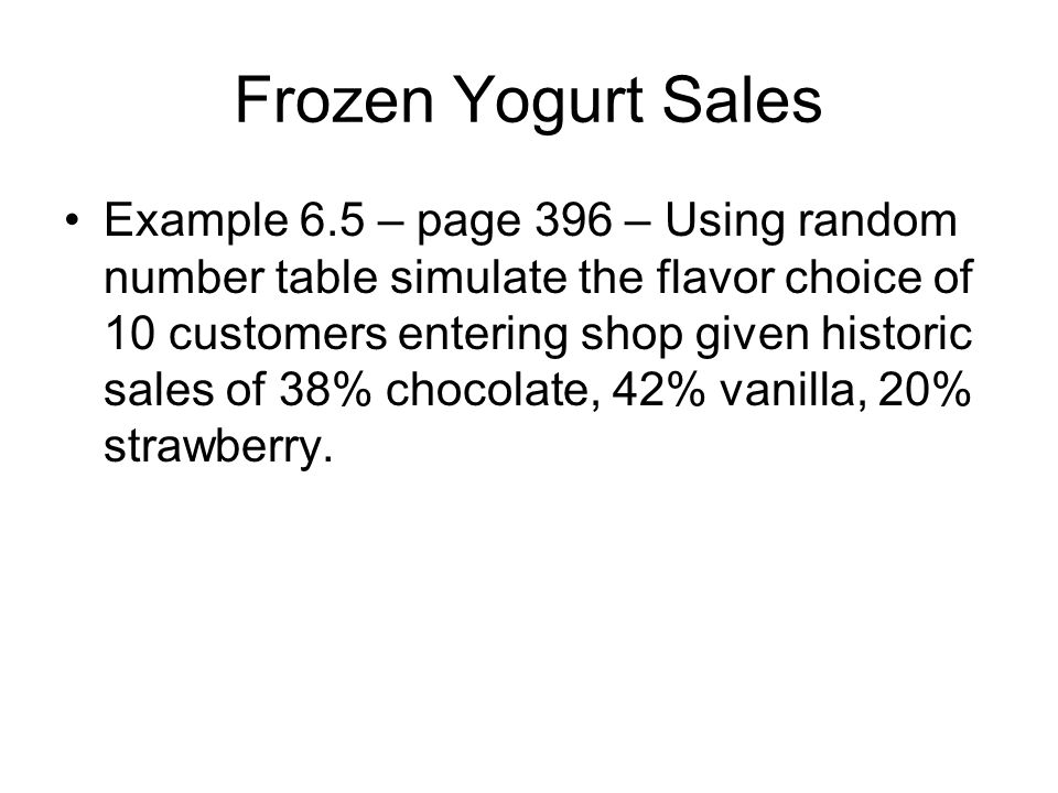 Frozen Yogurt Sales