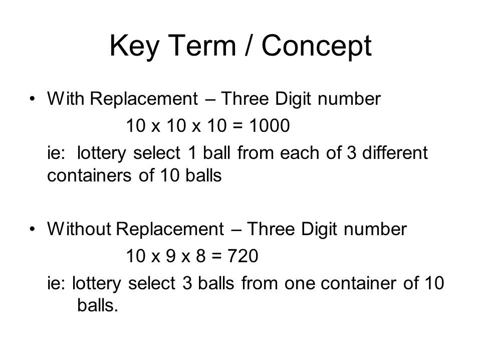 Key Term / Concept With Replacement – Three Digit number