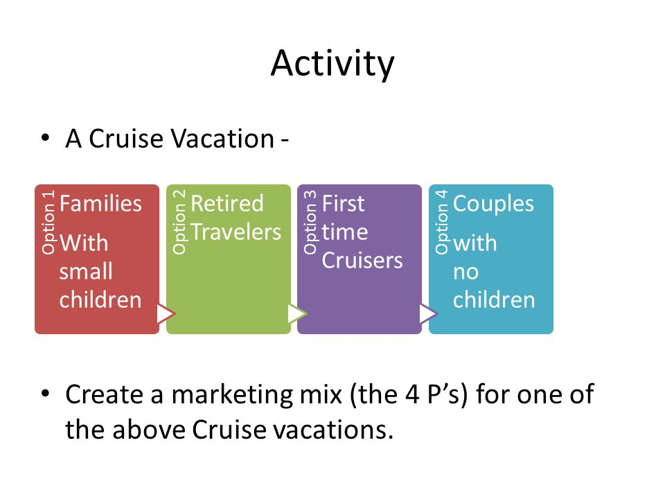 Activity A Cruise Vacation -