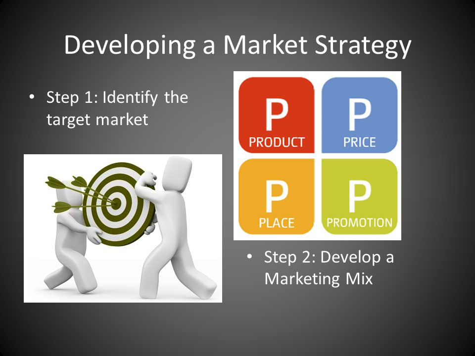 Developing a Market Strategy