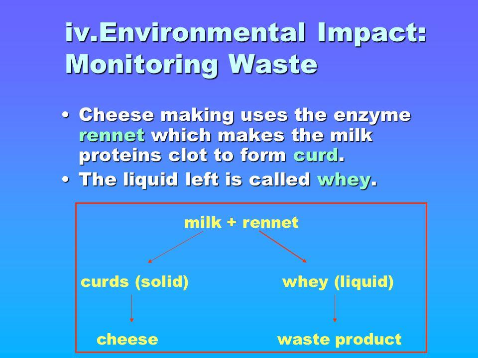iv.Environmental Impact: Monitoring Waste