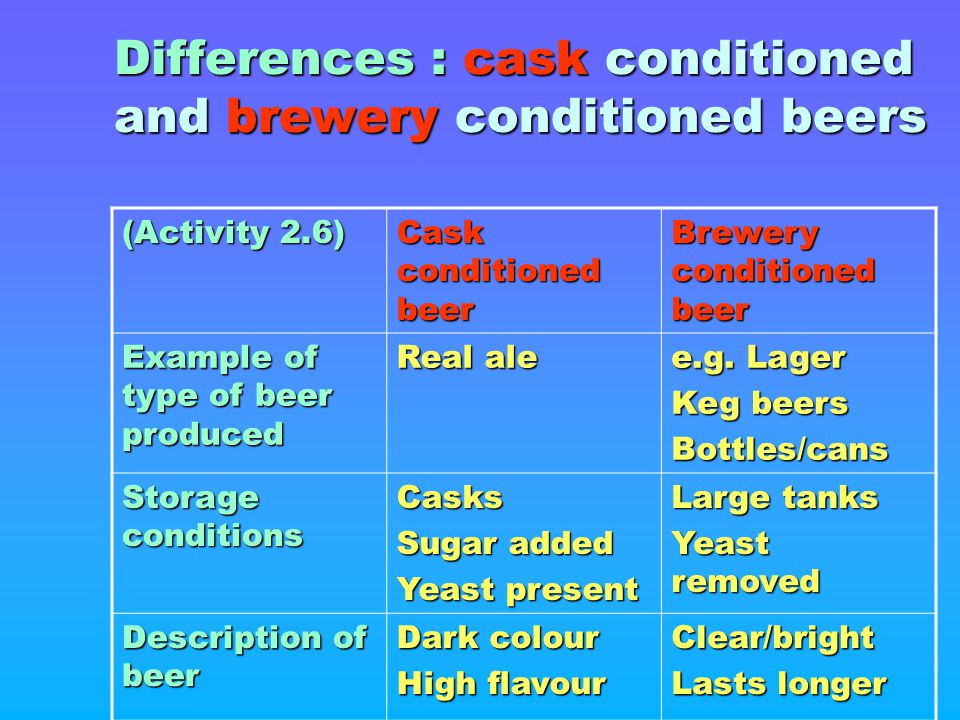 Differences : cask conditioned and brewery conditioned beers