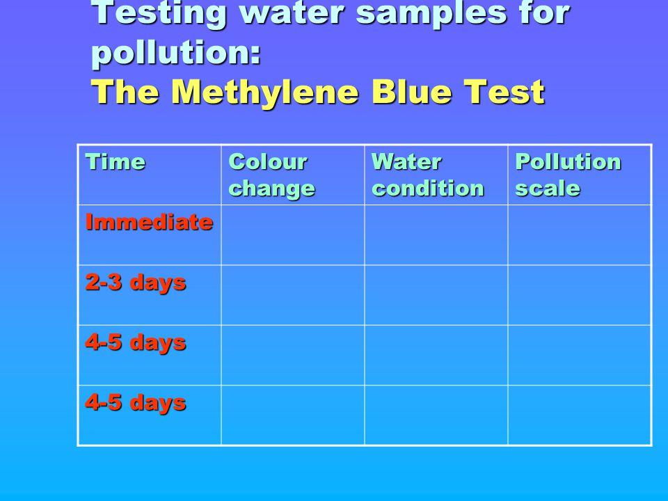 Testing water samples for pollution: The Methylene Blue Test