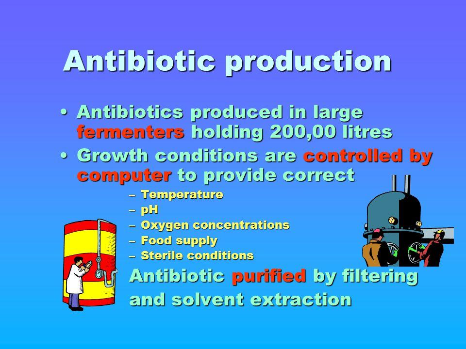Antibiotic production