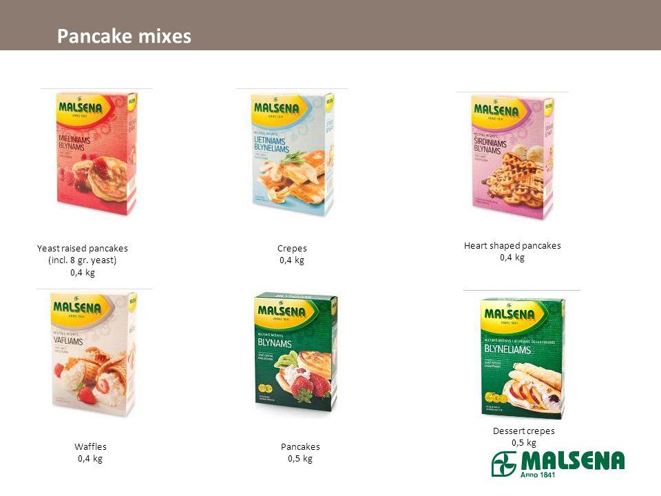 Yeast raised pancakes (incl. 8 gr. yeast)