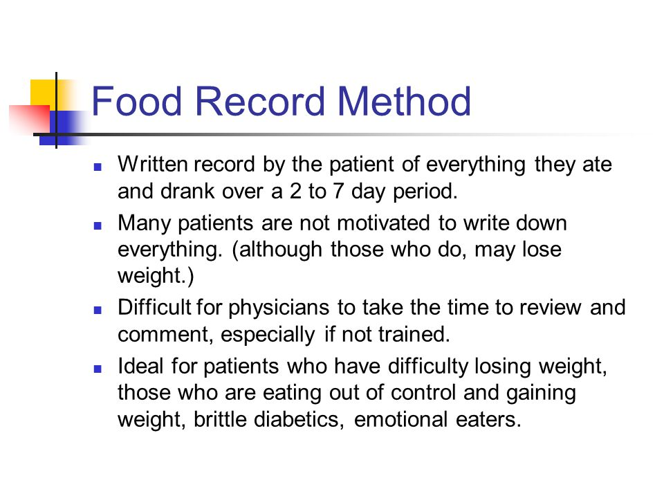 Food Record Method Written record by the patient of everything they ate and drank over a 2 to 7 day period.