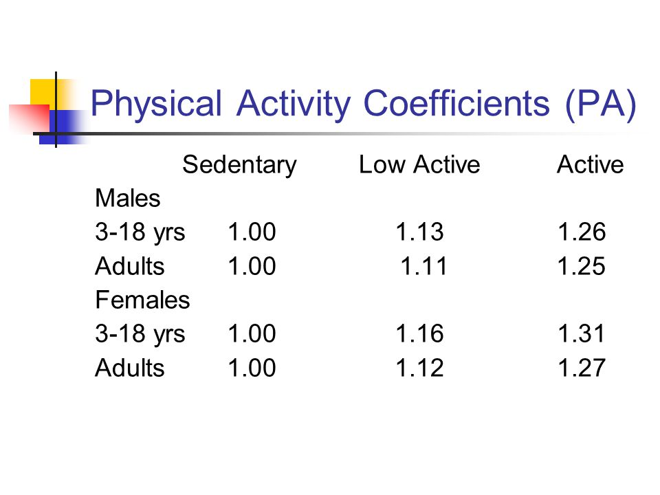 Physical Activity Coefficients (PA)