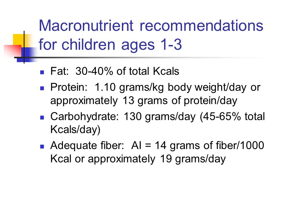 Macronutrient recommendations for children ages 1-3
