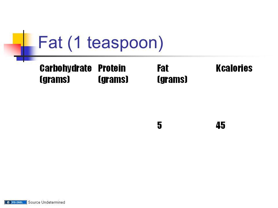 Fat (1 teaspoon) Source Undetermined