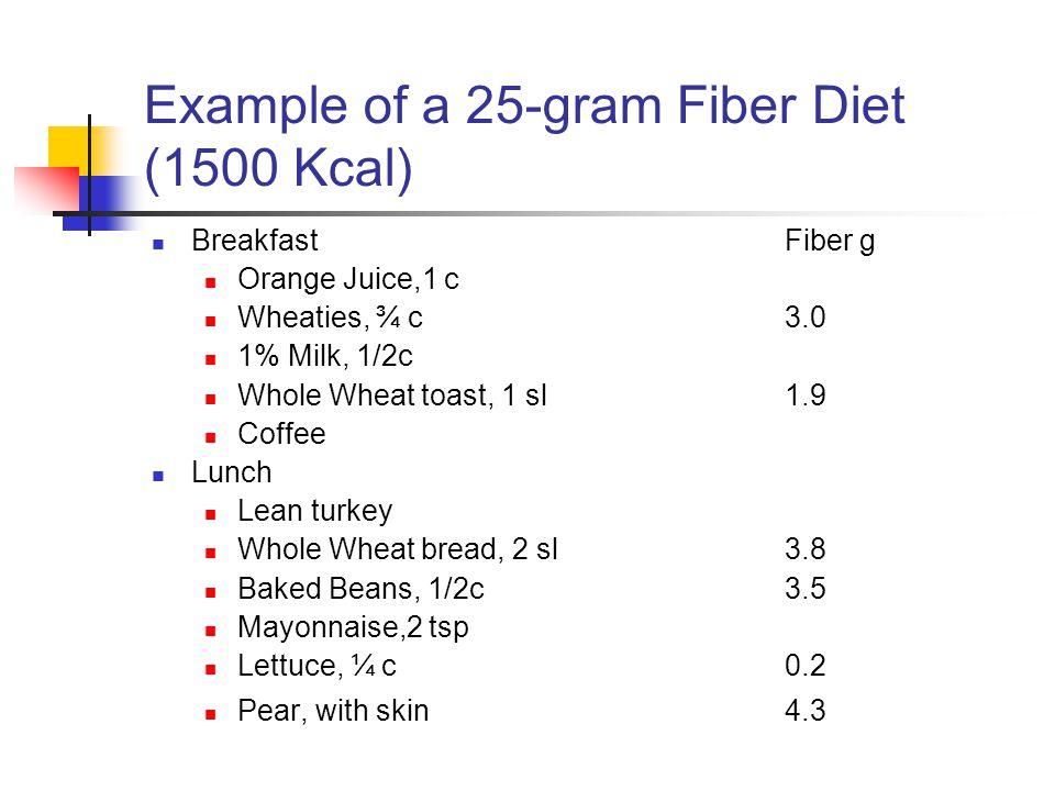 Example of a 25-gram Fiber Diet (1500 Kcal)