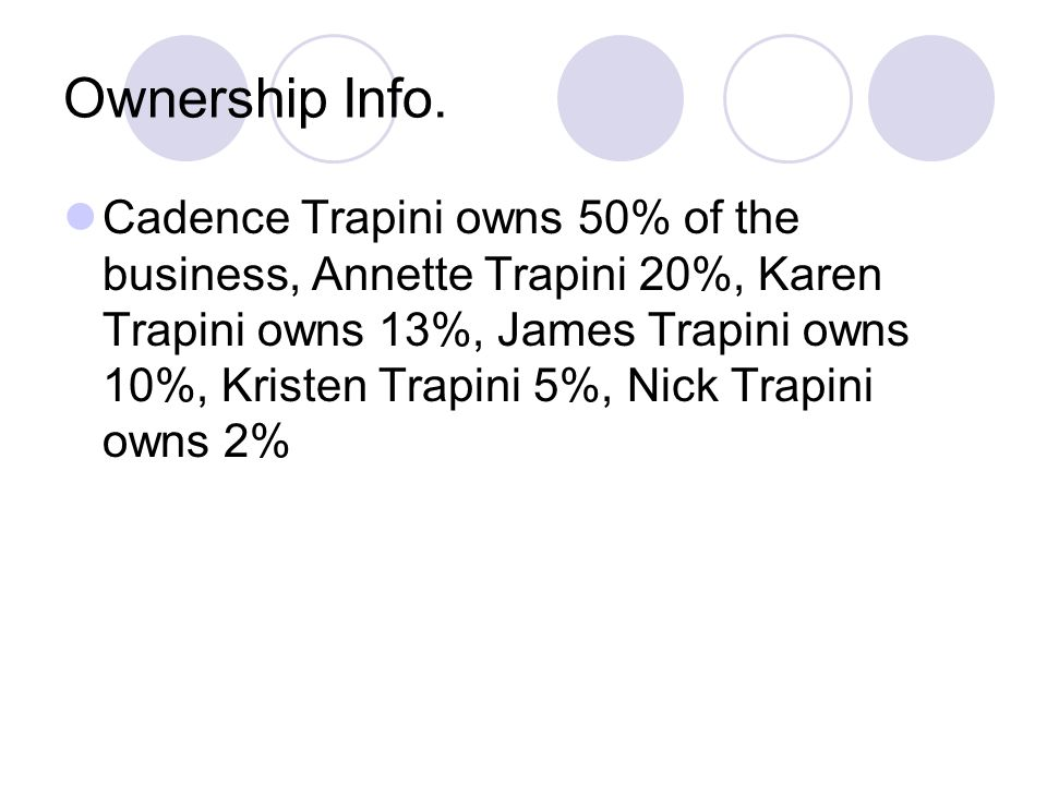 Ownership Info.