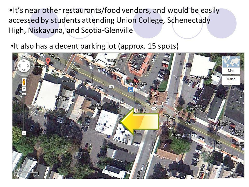 It's near other restaurants/food vendors, and would be easily accessed by students attending Union College, Schenectady High, Niskayuna, and Scotia-Glenville