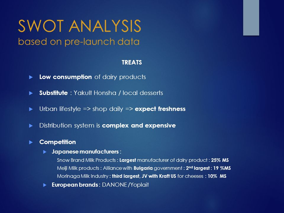SWOT ANALYSIS based on pre-launch data