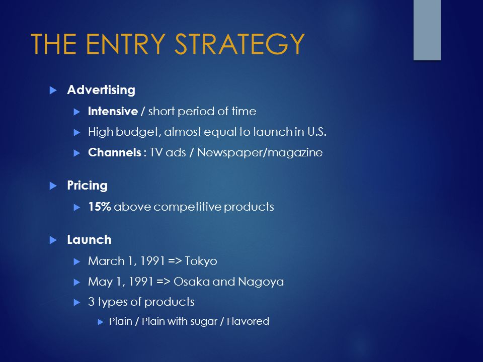 THE ENTRY STRATEGY Advertising Pricing Launch