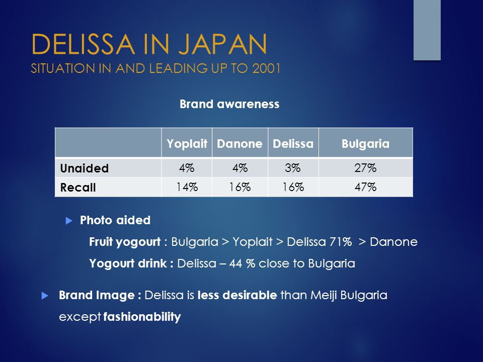 DELISSA IN JAPAN SITUATION IN AND LEADING UP TO 2001