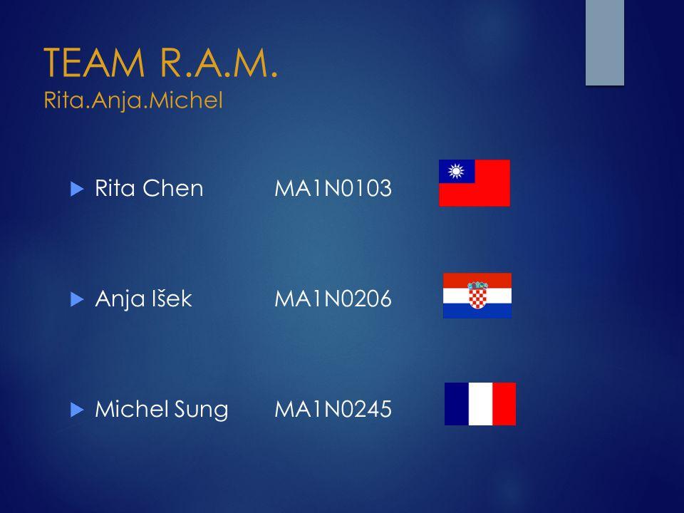 TEAM R.A.M. Rita.Anja.Michel