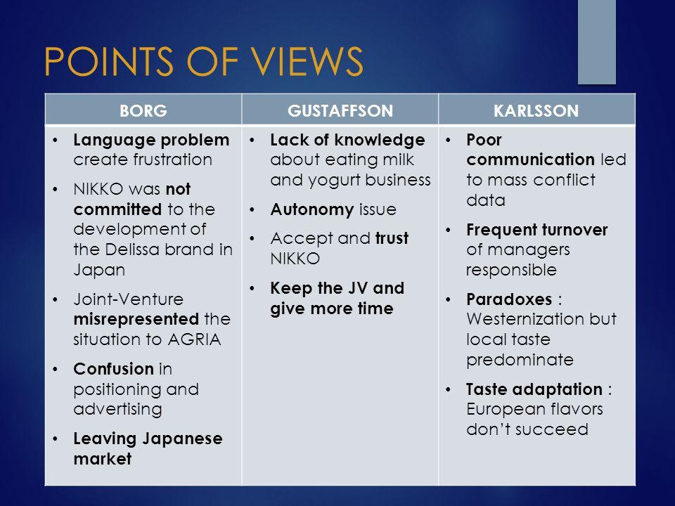 POINTS OF VIEWS BORG GUSTAFFSON KARLSSON