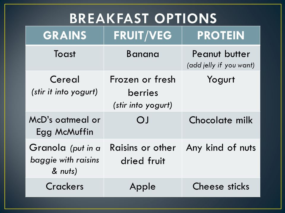 BREAKFAST OPTIONS GRAINS FRUIT/VEG PROTEIN Toast Banana