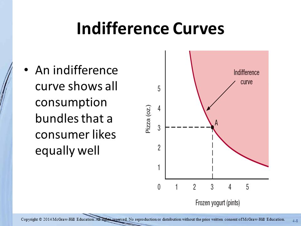 Indifference Curves An indifference curve shows all consumption bundles that a consumer likes equally well.