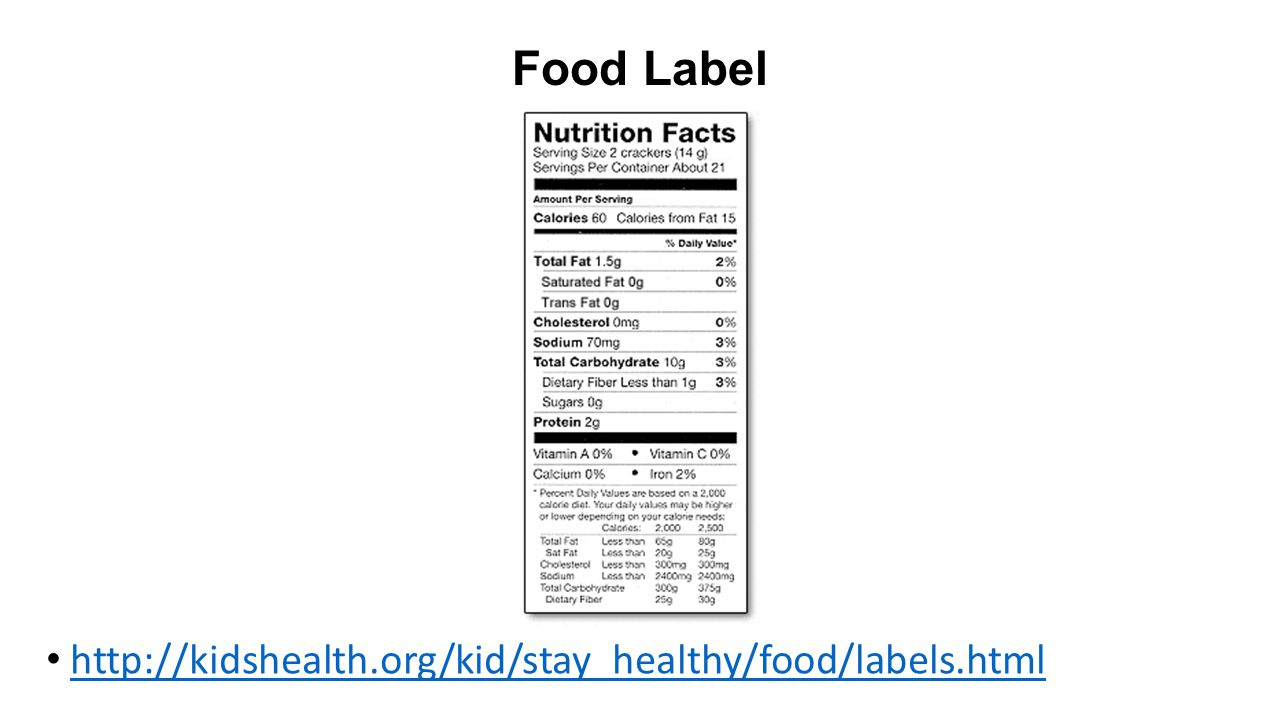 Food Label http://kidshealth.org/kid/stay_healthy/food/labels.html