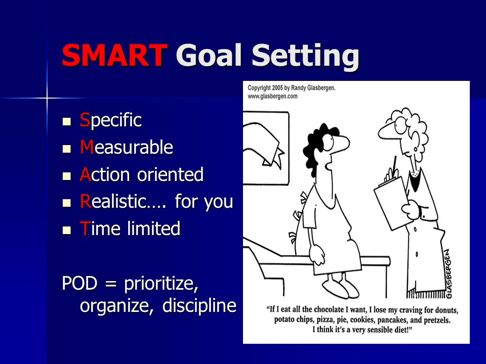 SMART Goal Setting Specific Measurable Action oriented