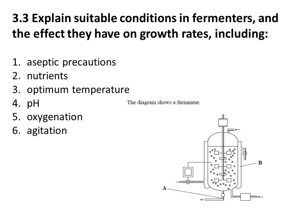 3.3 Explain suitable conditions in fermenters, and the effect they have on growth rates, including:
