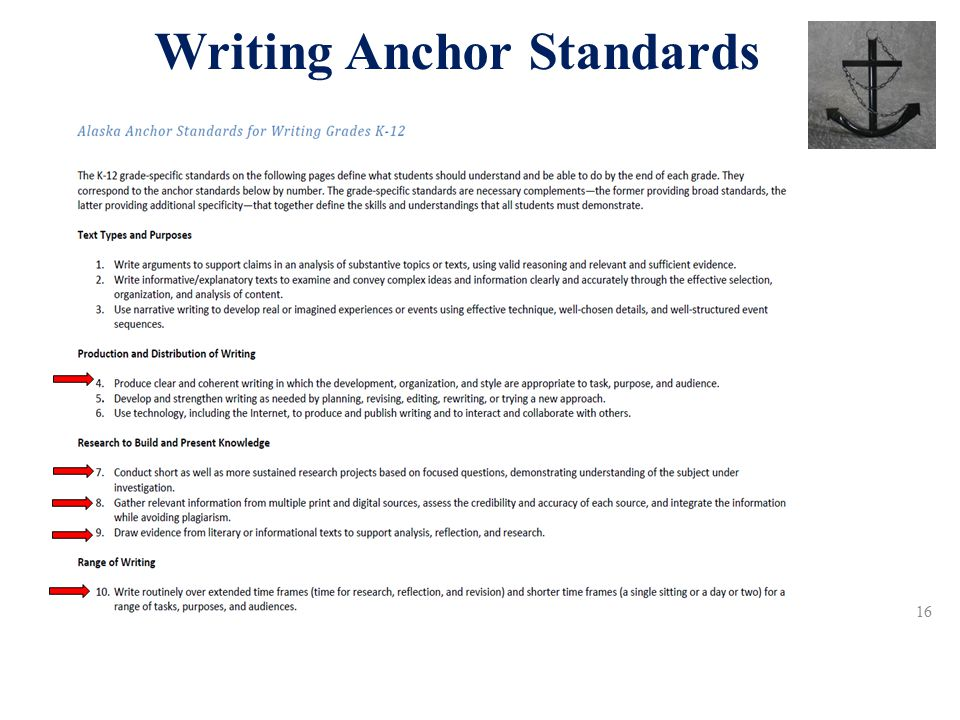 Writing Anchor Standards