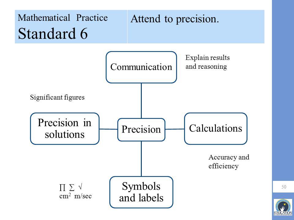 Precision in solutions