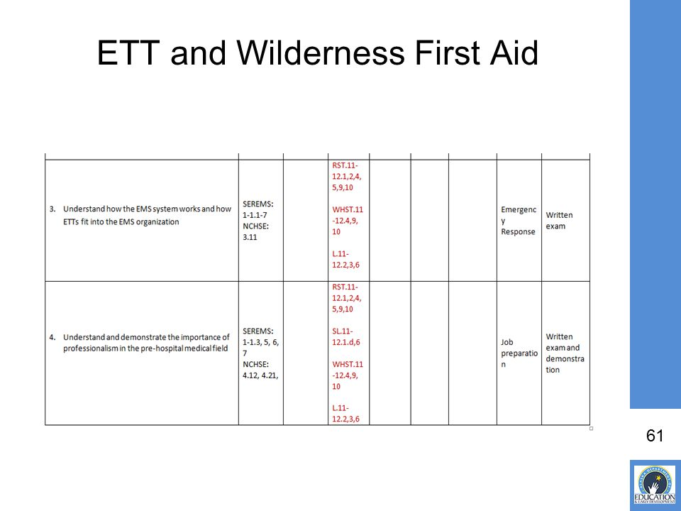 ETT and Wilderness First Aid