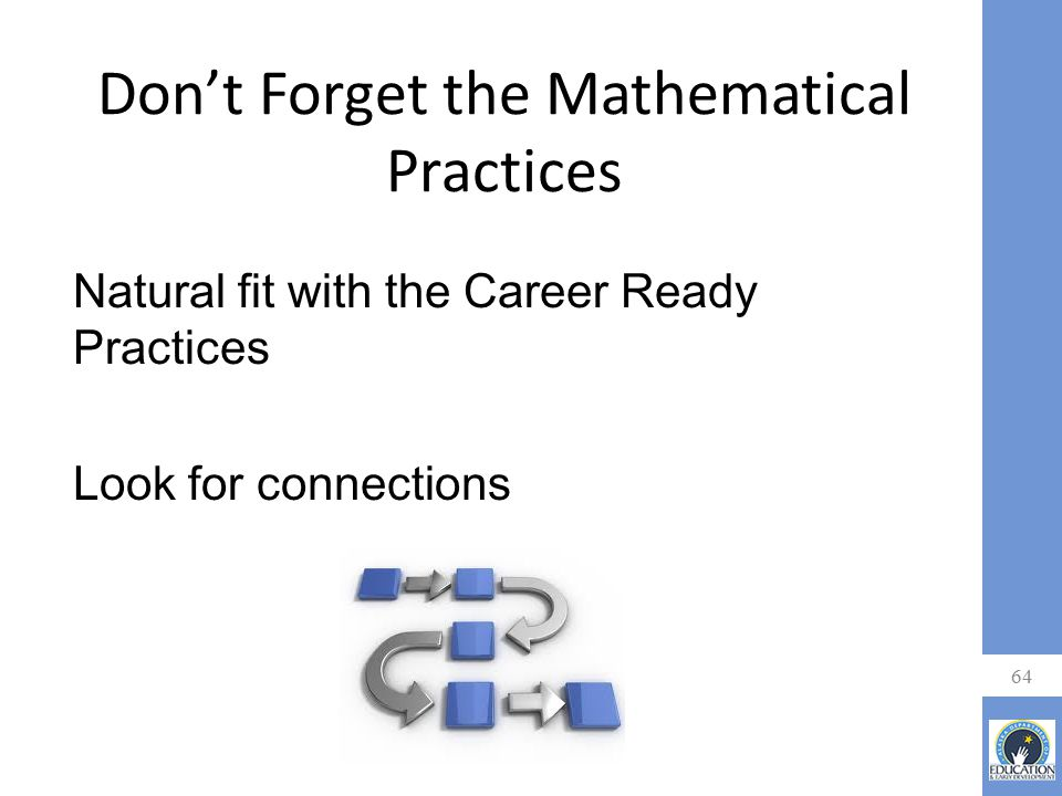 Don't Forget the Mathematical Practices