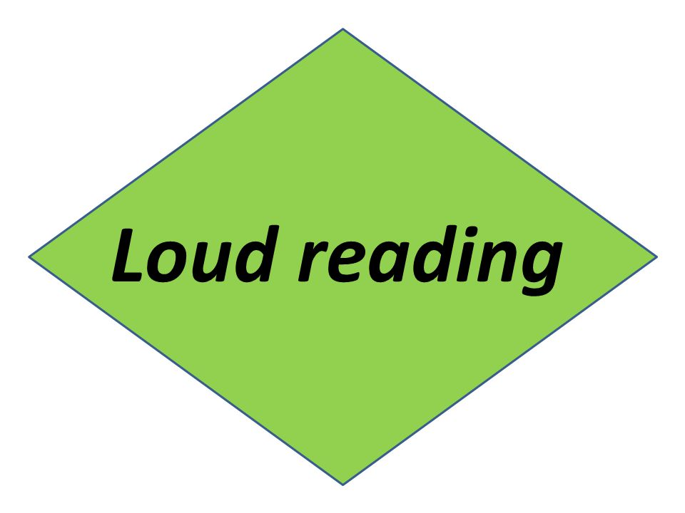 Loud reading