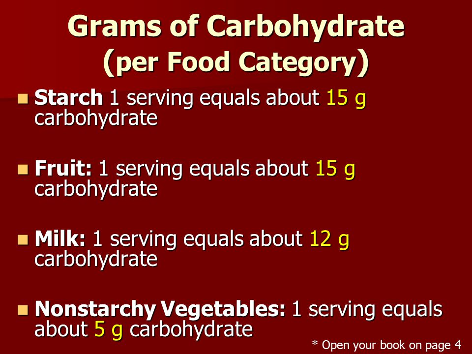 Grams of Carbohydrate (per Food Category)