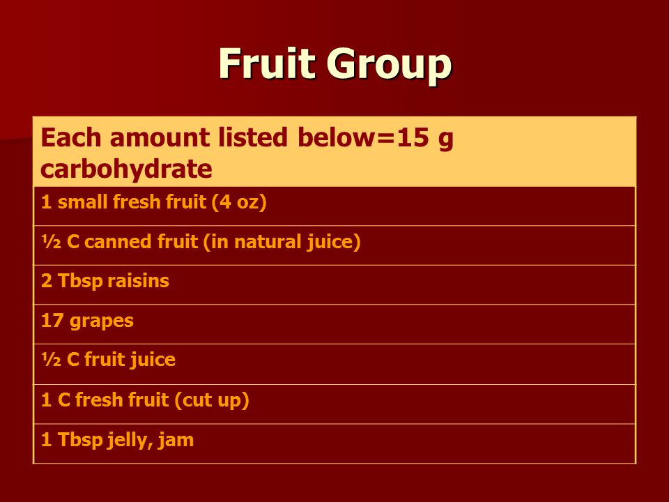 Fruit Group Each amount listed below=15 g carbohydrate