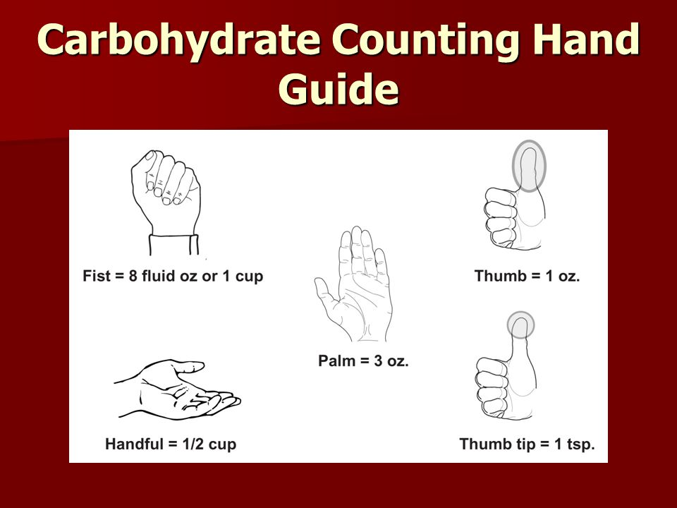Carbohydrate Counting Hand Guide