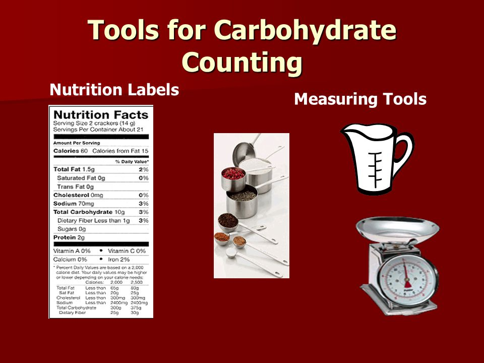 Tools for Carbohydrate Counting