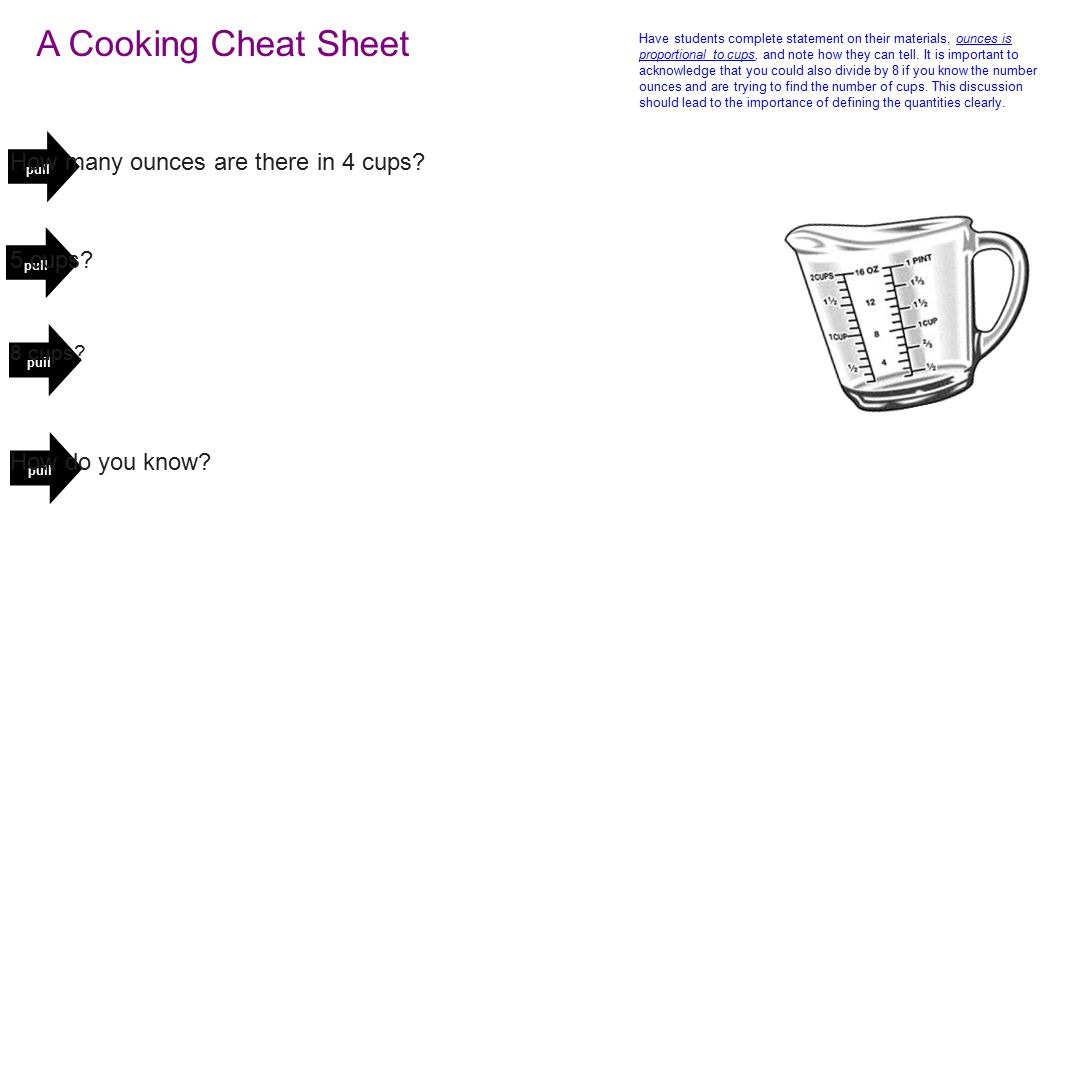 A Cooking Cheat Sheet How many ounces are there in 4 cups 5 cups