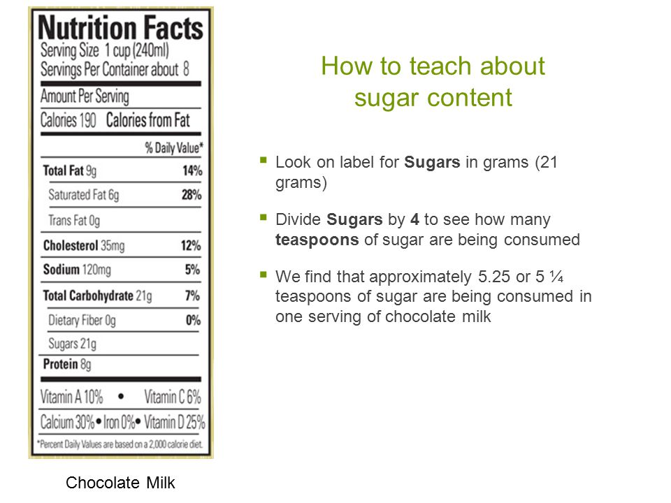 How to teach about sugar content