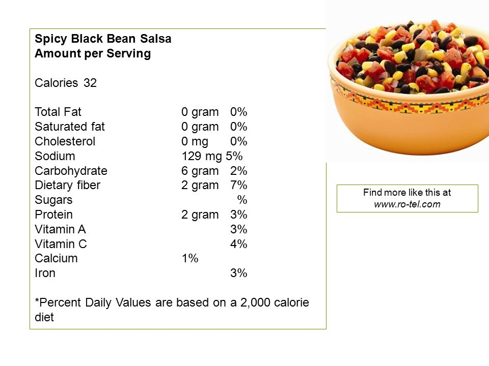 Percentage of Carbohydrates, Fats and Protein in a 2000-Calorie Meal Plan