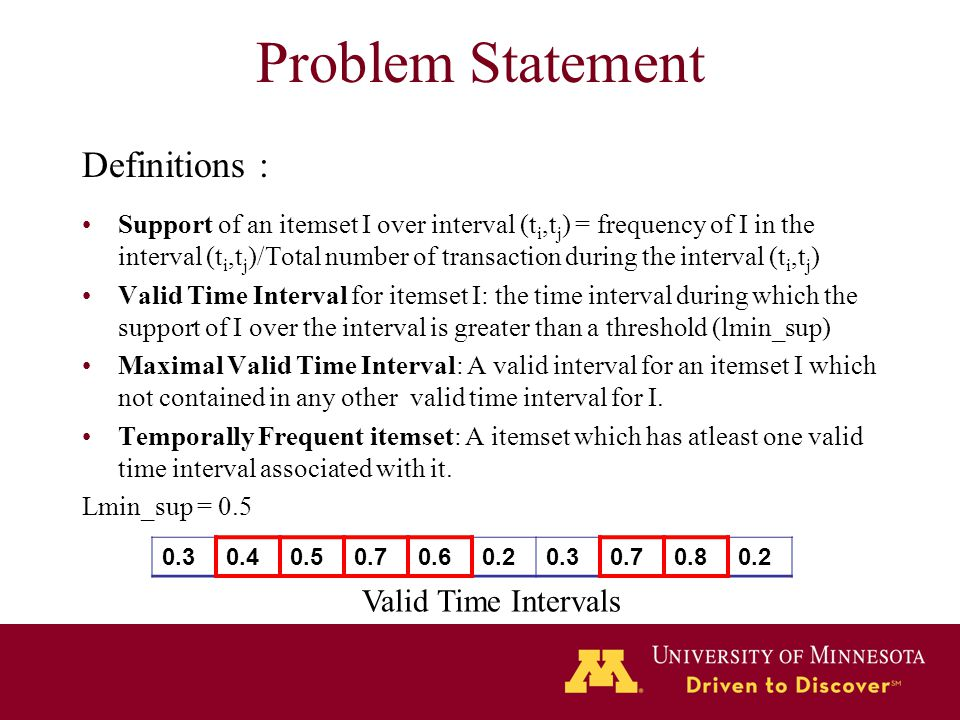 Problem Statement Definitions : Valid Time Intervals