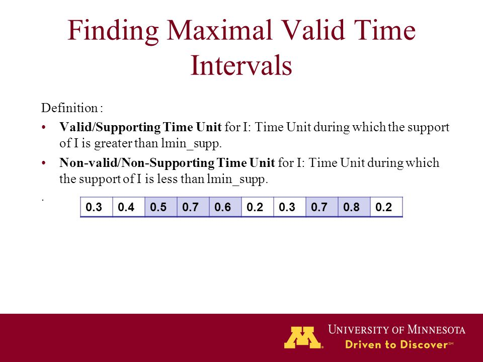 Finding Maximal Valid Time Intervals