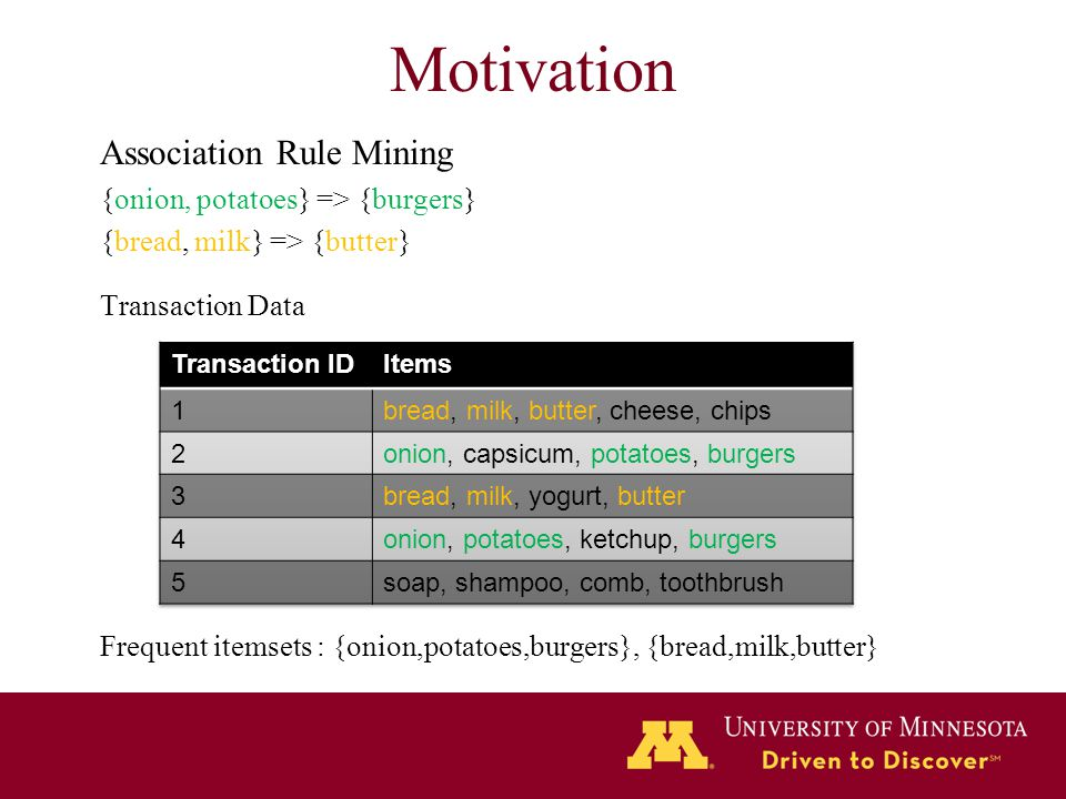 Motivation Association Rule Mining {onion, potatoes} => {burgers}