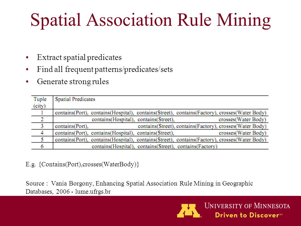 Spatial Association Rule Mining