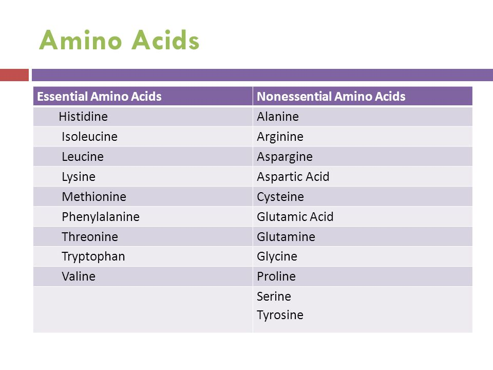 Amino Acids Essential Amino Acids Nonessential Amino Acids Histidine