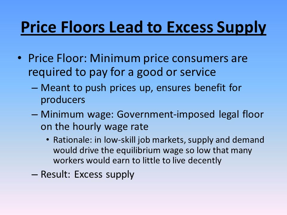 Price Floors Lead to Excess Supply