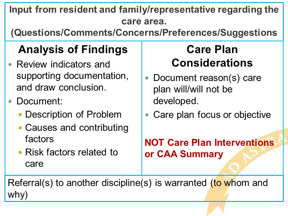 Care Plan Considerations
