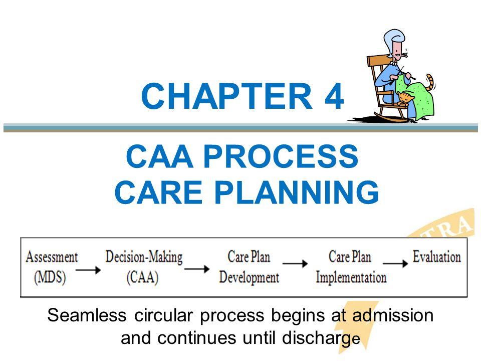 CAA PROCESS CARE PLANNING