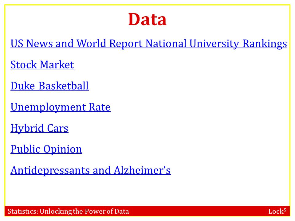 Data US News and World Report National University Rankings