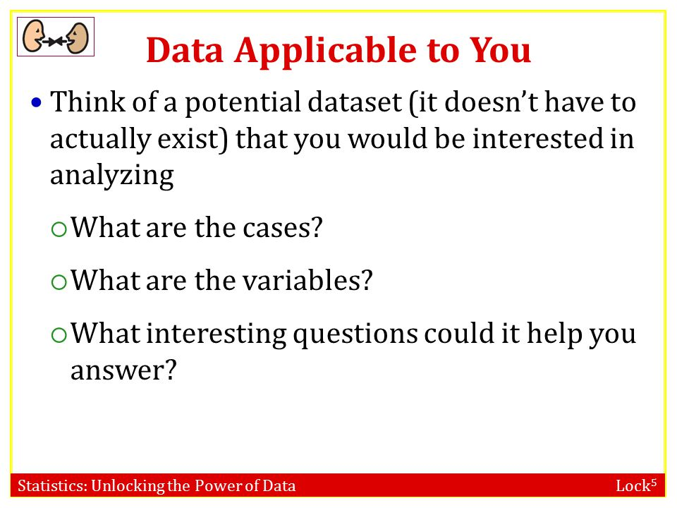 Data Applicable to You Think of a potential dataset (it doesn't have to actually exist) that you would be interested in analyzing.