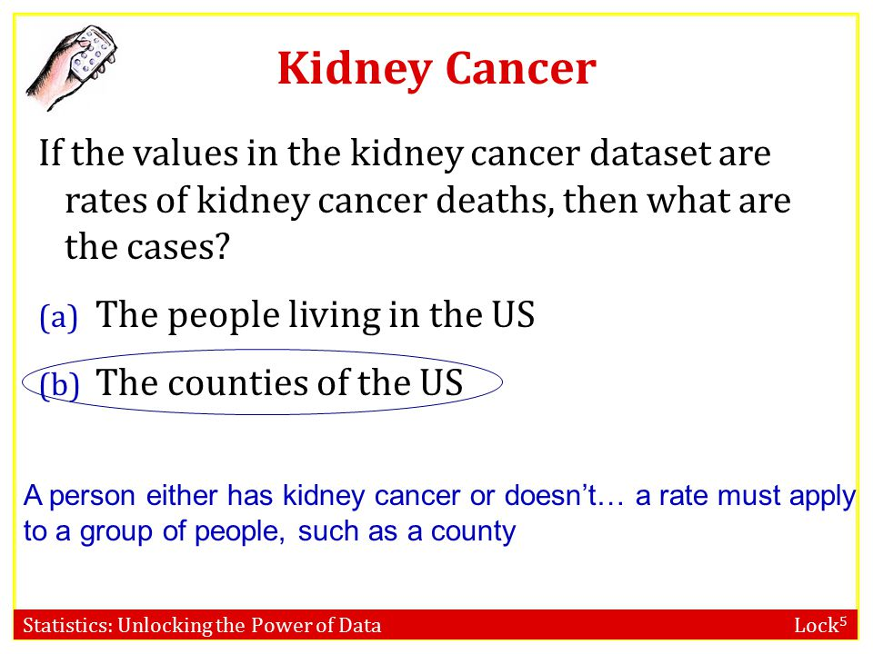 Kidney Cancer If the values in the kidney cancer dataset are rates of kidney cancer deaths, then what are the cases